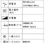 簡易設備記号 (JWW)