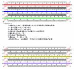三角スケール PDF