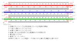 折り紙70.7%縮小三角スケール(15センチ)