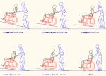 車椅子傾斜路比較 DXF