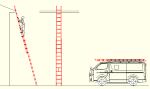 二連はしご DXF