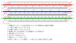 折り紙86.6%縮小三角スケール(15センチ)