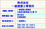 建築士事務所登録標識  DXF