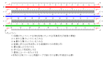 折り紙三角スケール1 (15センチ)
