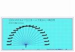 [051]100mのひもにYS11を一人で見ると+網目枠