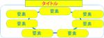 シンプルなワークグループ