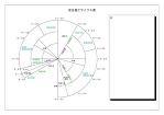 安全施工サイクル表(参考)